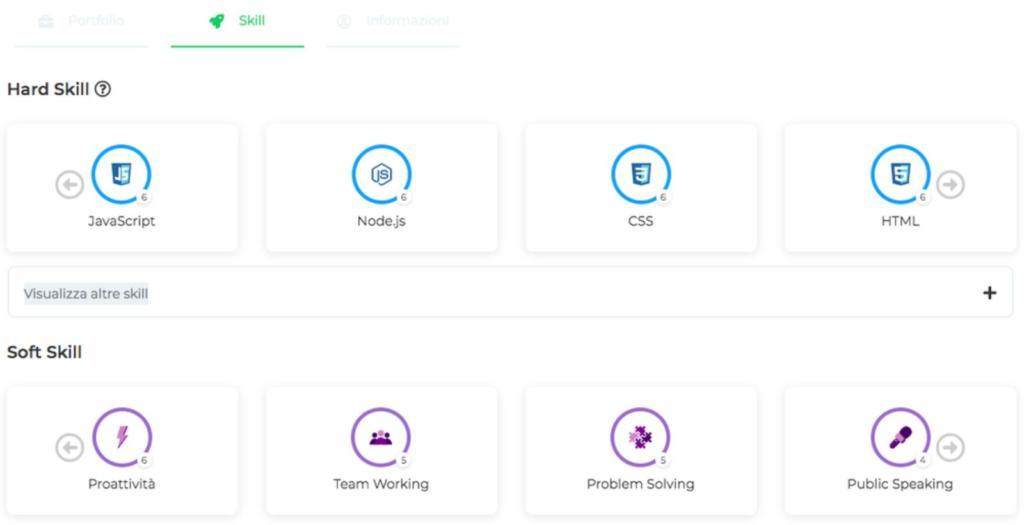 competenze back end developer verificate da start2impact