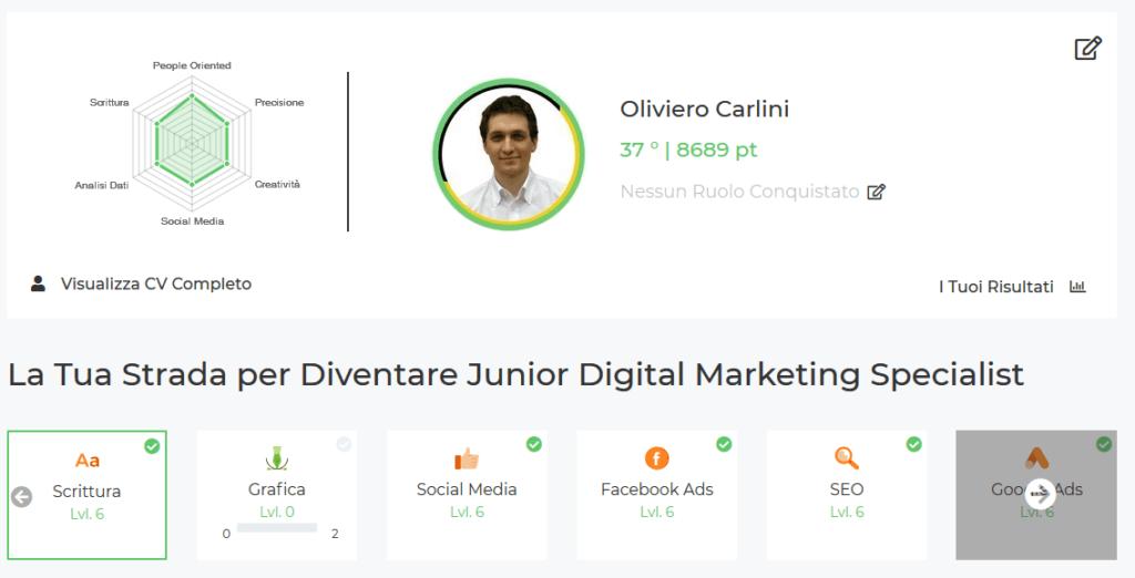 Diventare digital marketing specialist