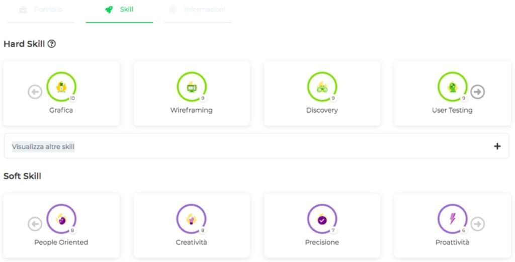 competenze di ux ui design verificate da start2impact