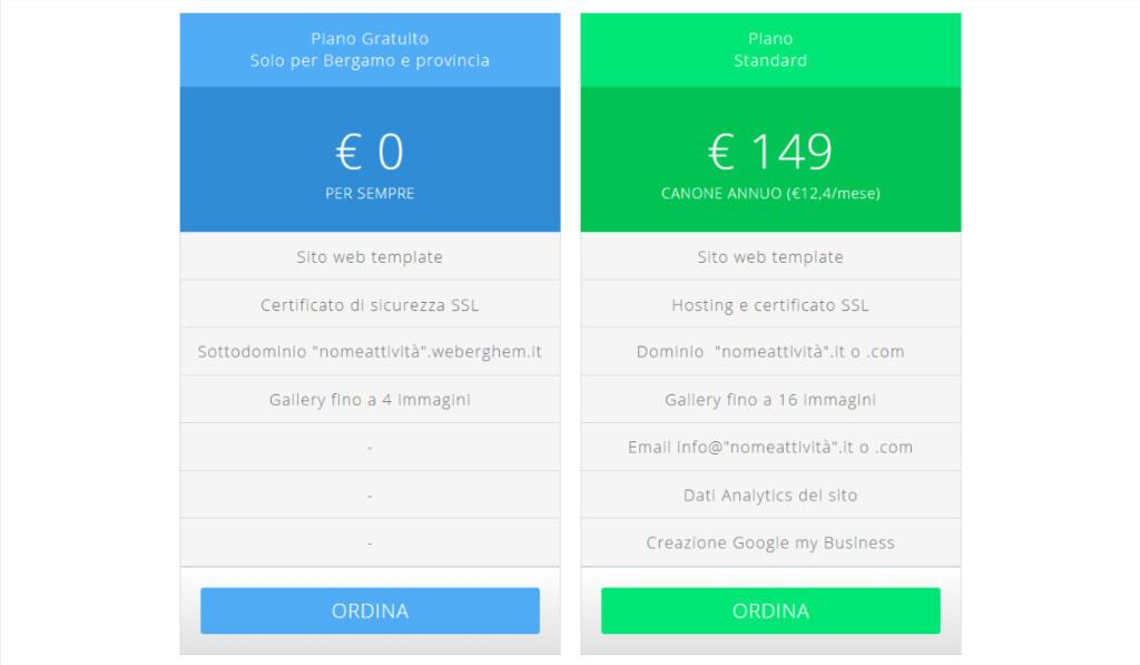 prezzi piano weberghem per aiutare le persone in quarantena