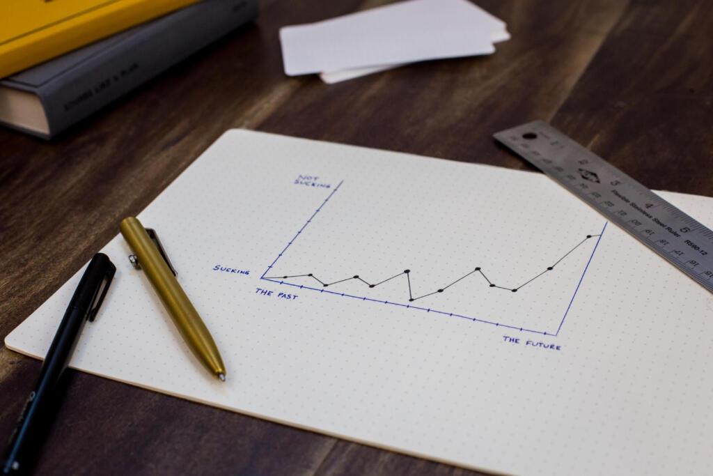 analizza gli insuccessi sul lungo periodo per individuare i benefici che hai ottenuto da quella situazione negativa