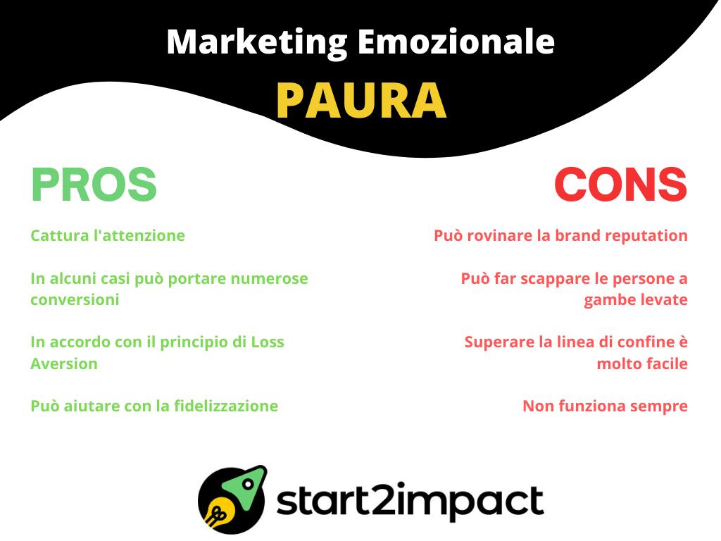 marketing emozionale della paura start2impact